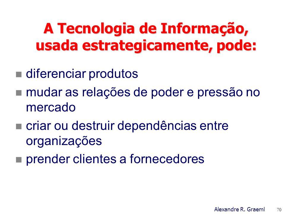 A Tecnologia de Informação, usada estrategicamente, pode: