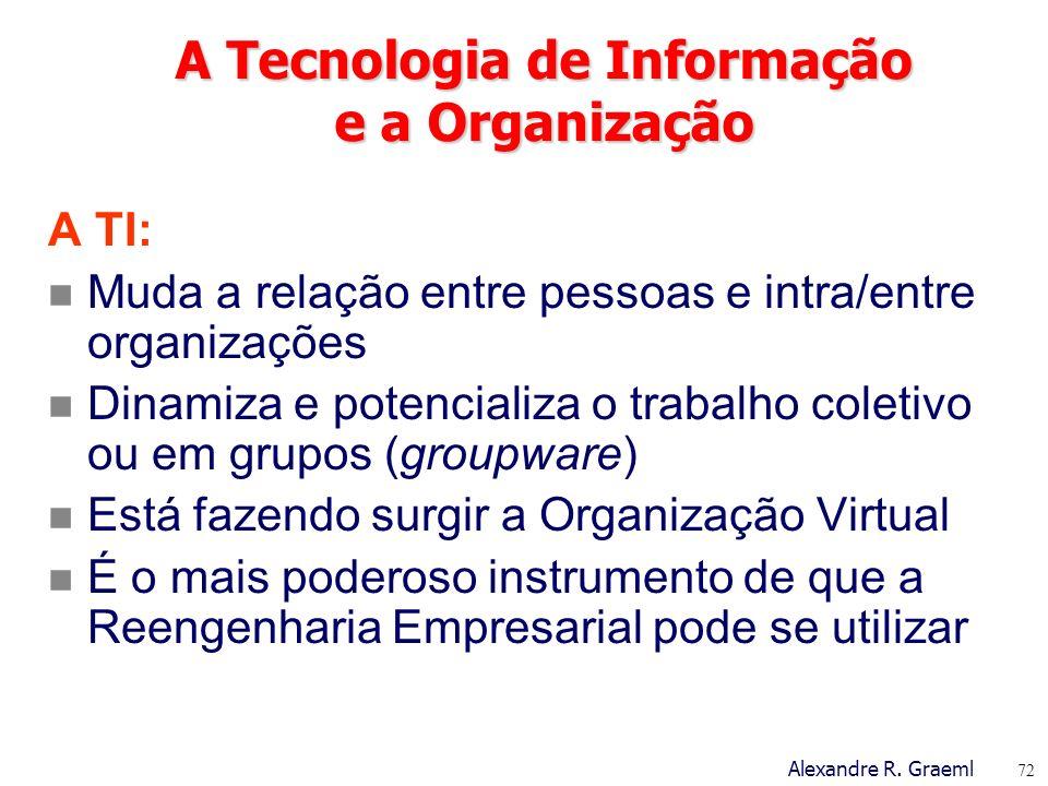 A Tecnologia de Informação e a Organização