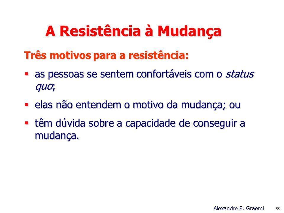 A Resistência à Mudança