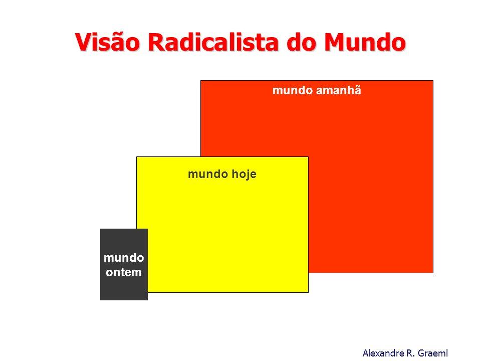 Visão Radicalista do Mundo
