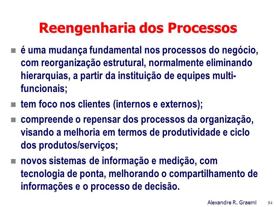 Reengenharia dos Processos