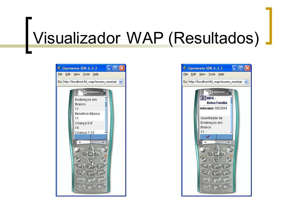 Visualizador WAP (Resultados)
