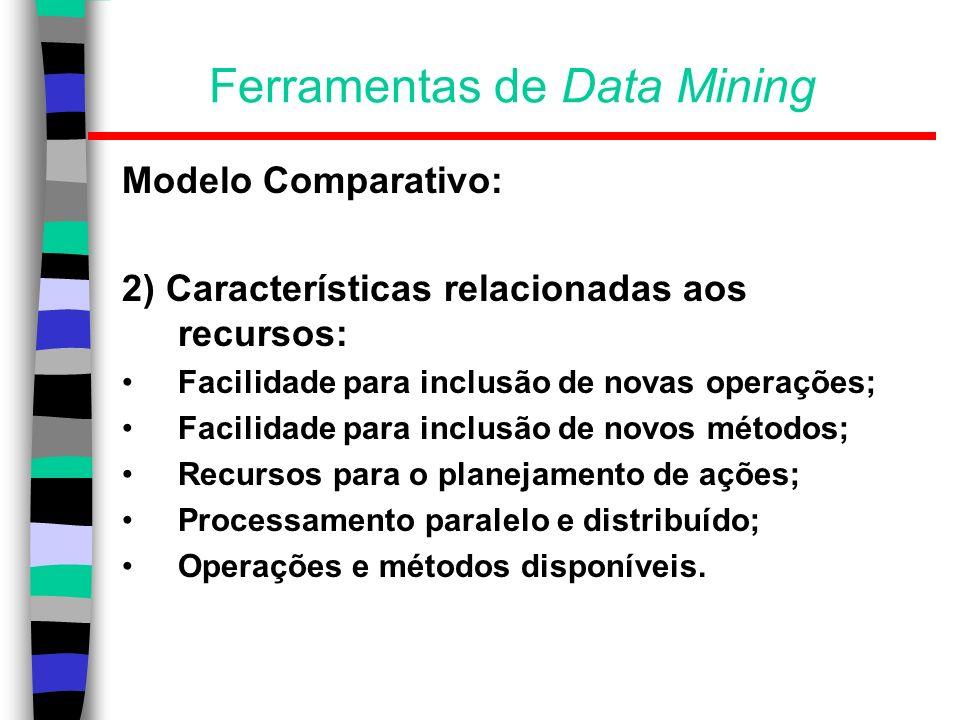 Ferramentas de Data Mining