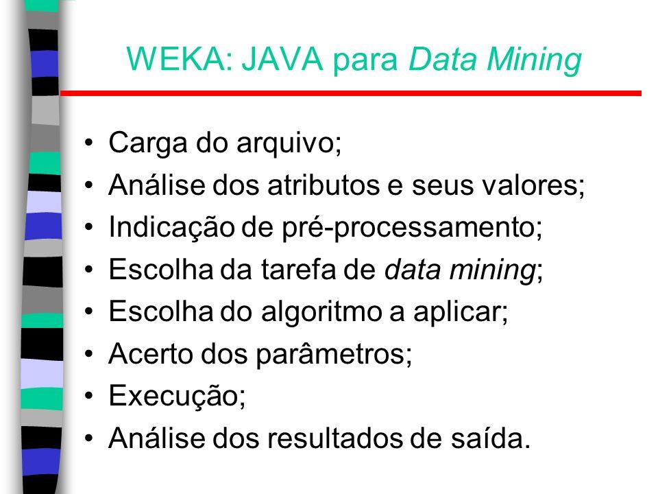 WEKA: JAVA para Data Mining