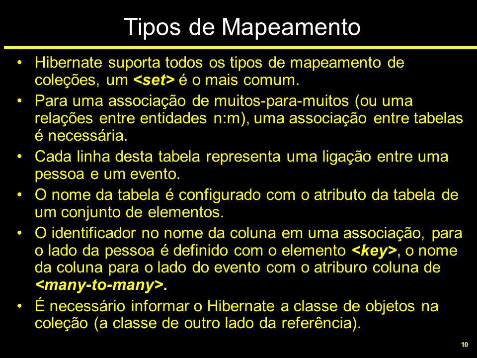 Tipos de Mapeamento Hibernate suporta todos os tipos de mapeamento de coleções, um <set> é o mais comum.