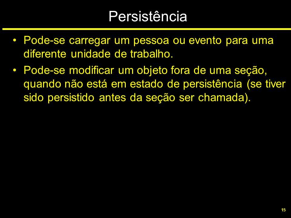 Persistência Pode-se carregar um pessoa ou evento para uma diferente unidade de trabalho.