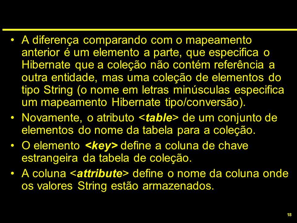 A diferença comparando com o mapeamento anterior é um elemento a parte, que especifica o Hibernate que a coleção não contém referência a outra entidade, mas uma coleção de elementos do tipo String (o nome em letras minúsculas especifica um mapeamento Hibernate tipo/conversão).