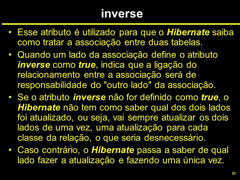 inverse Esse atributo é utilizado para que o Hibernate saiba como tratar a associação entre duas tabelas.
