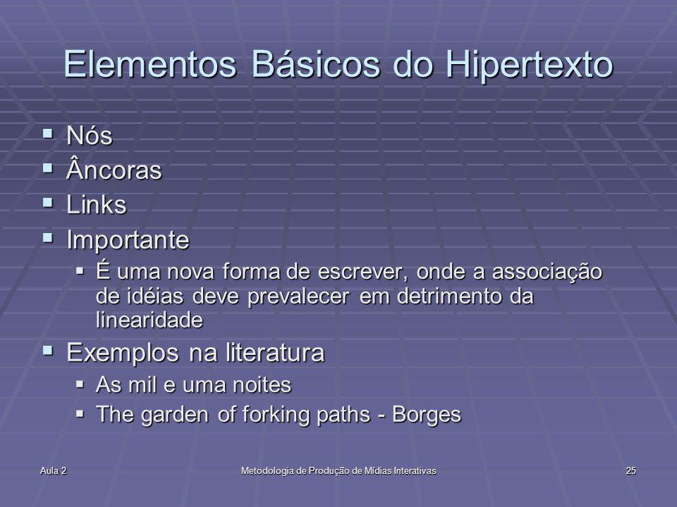 Elementos Básicos do Hipertexto