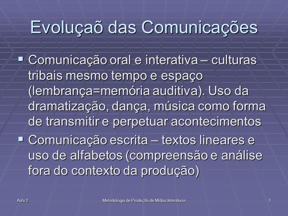 Evoluçaõ das Comunicações
