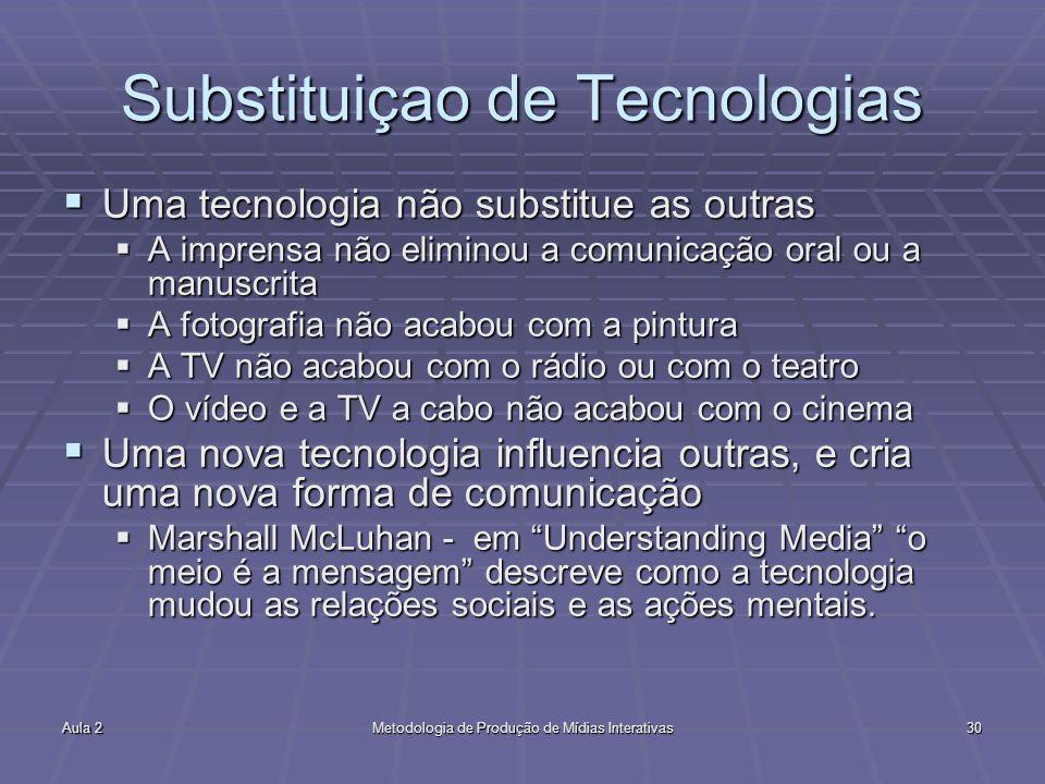 Substituiçao de Tecnologias