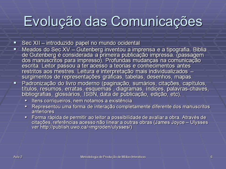 Evolução das Comunicações