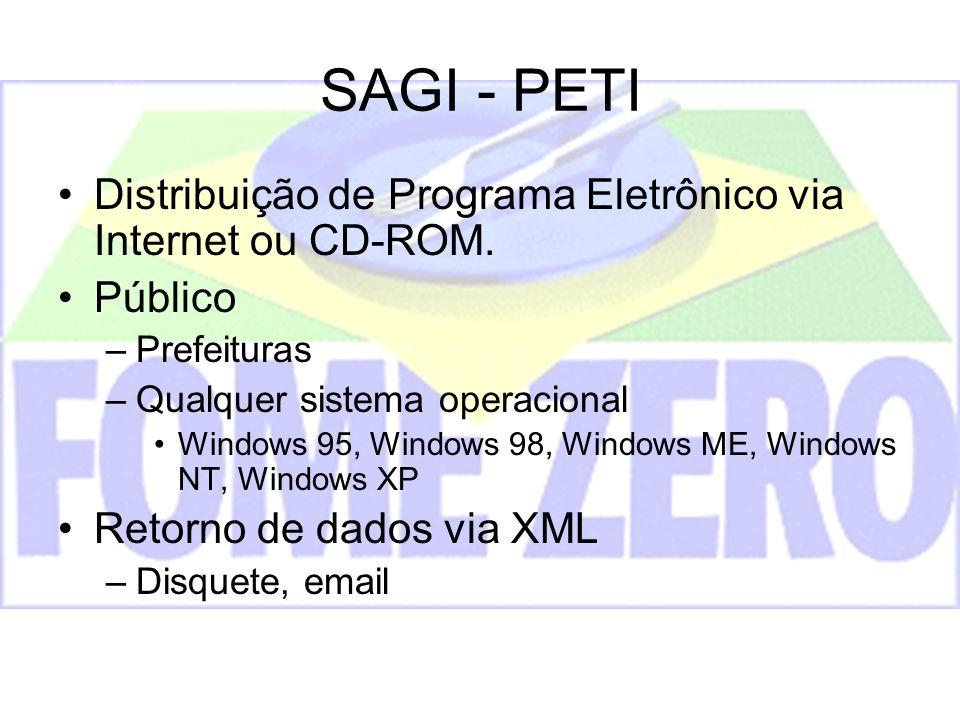 SAGI - PETI Distribuição de Programa Eletrônico via Internet ou CD-ROM. Público. Prefeituras. Qualquer sistema operacional.