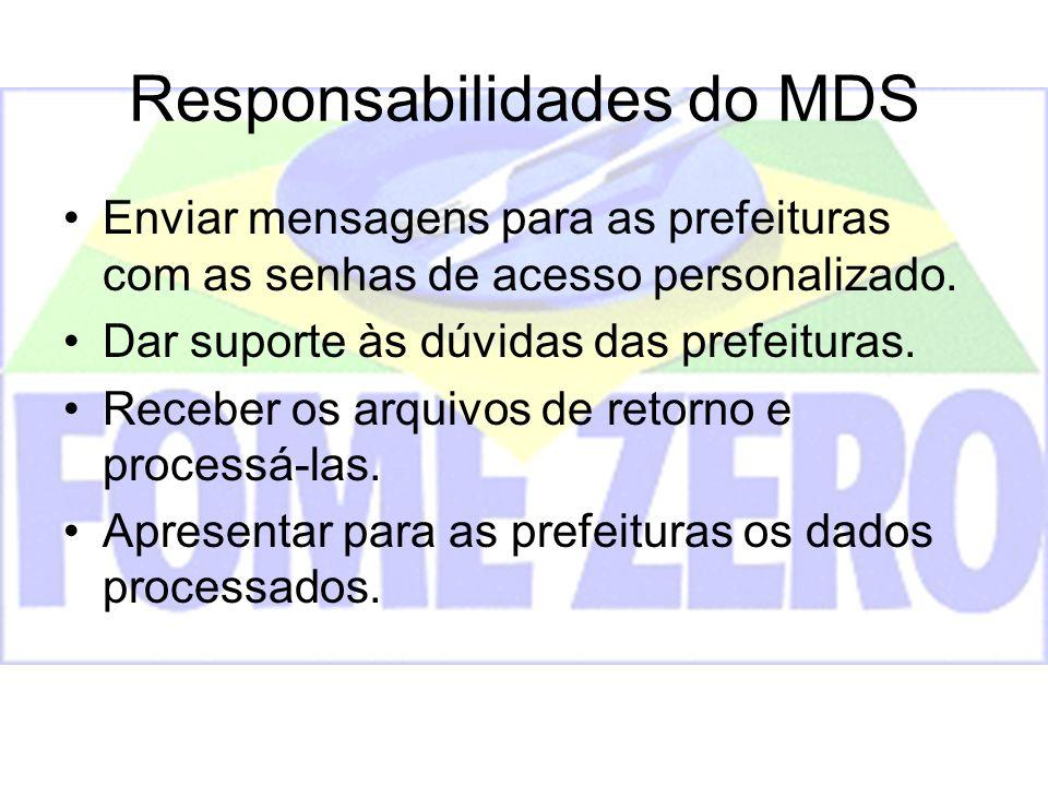 Responsabilidades do MDS