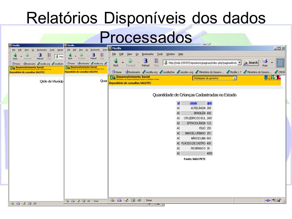 Relatórios Disponíveis dos dados Processados