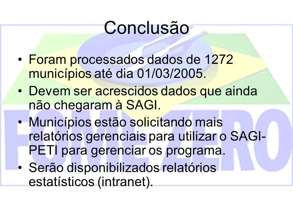 Conclusão Foram processados dados de 1272 municípios até dia 01/03/2005. Devem ser acrescidos dados que ainda não chegaram à SAGI.