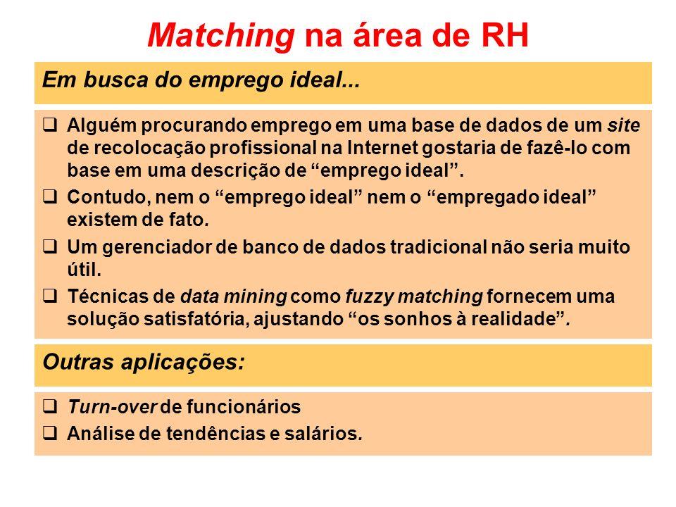Matching na área de RH Em busca do emprego ideal... Outras aplicações: