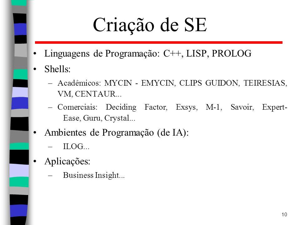 Criação de SE Linguagens de Programação: C++, LISP, PROLOG Shells: