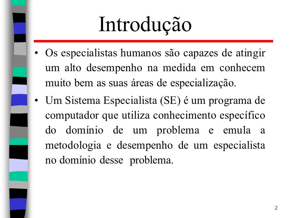 Introdução Os especialistas humanos são capazes de atingir um alto desempenho na medida em conhecem muito bem as suas áreas de especialização.