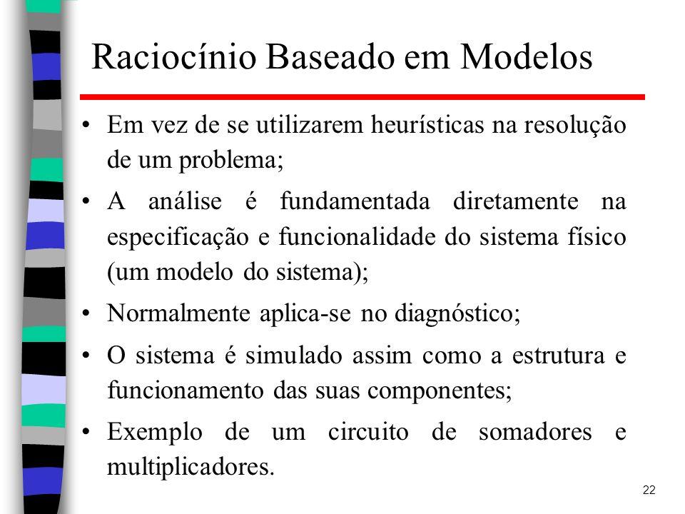 Raciocínio Baseado em Modelos