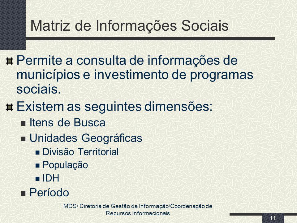 Matriz de Informações Sociais