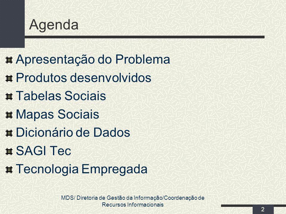 Agenda Apresentação do Problema Produtos desenvolvidos Tabelas Sociais