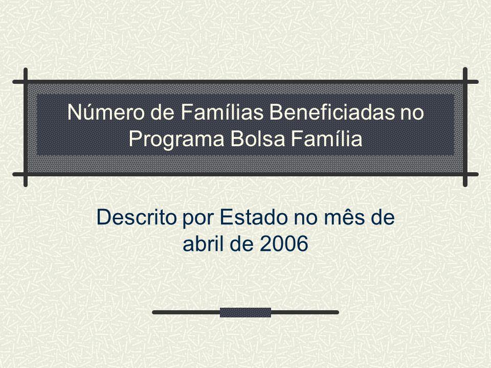 Número de Famílias Beneficiadas no Programa Bolsa Família
