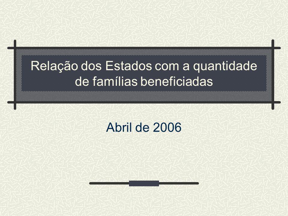 Relação dos Estados com a quantidade de famílias beneficiadas