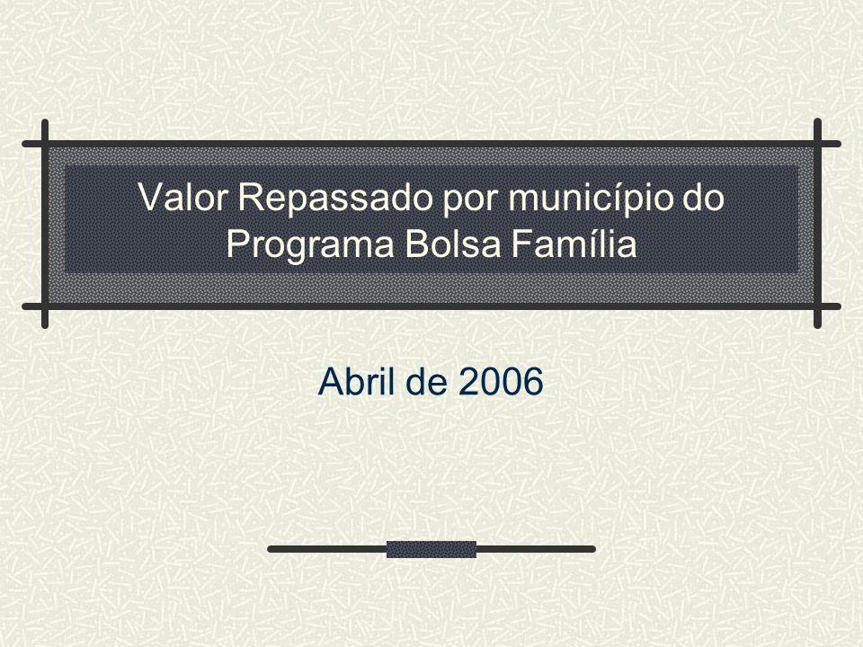 Valor Repassado por município do Programa Bolsa Família
