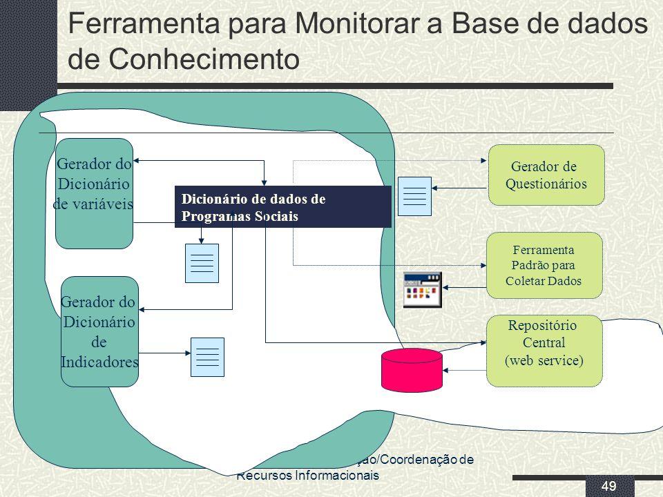 Ferramenta para Monitorar a Base de dados de Conhecimento