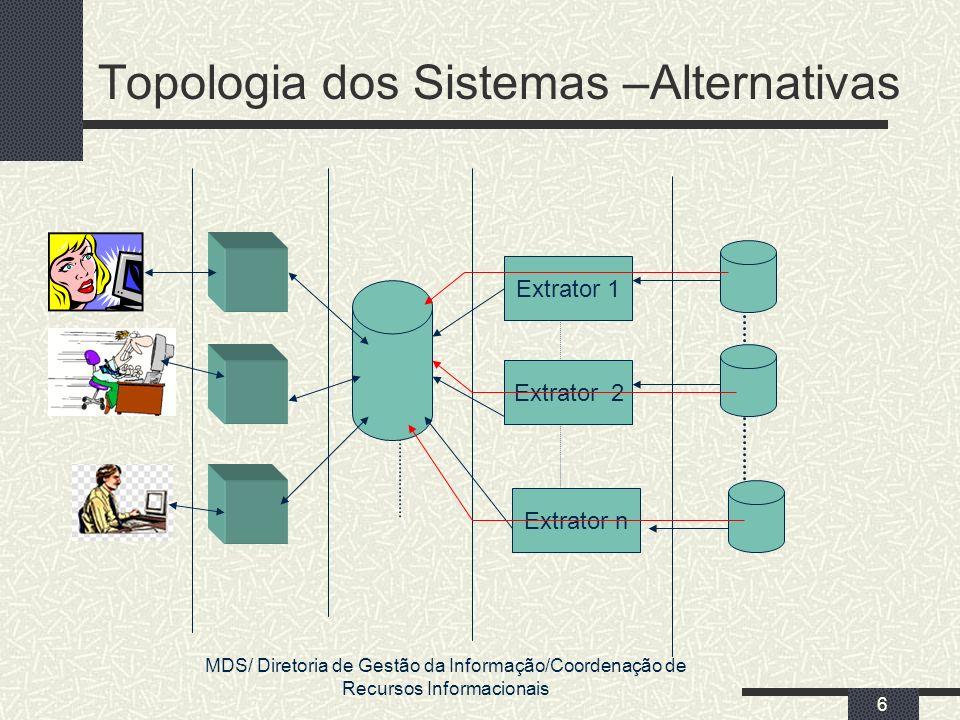 Topologia dos Sistemas –Alternativas