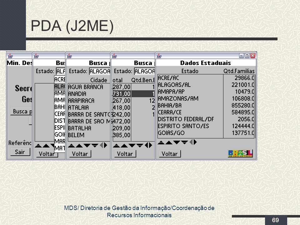 PDA (J2ME) MDS/ Diretoria de Gestão da Informação/Coordenação de Recursos Informacionais