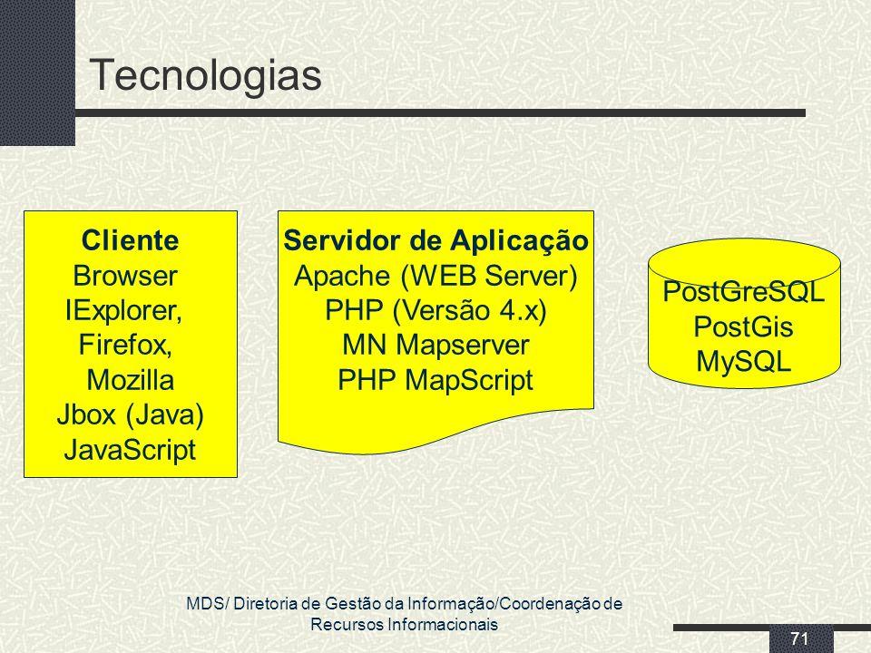 Tecnologias Cliente Browser IExplorer, Firefox, Mozilla Jbox (Java)
