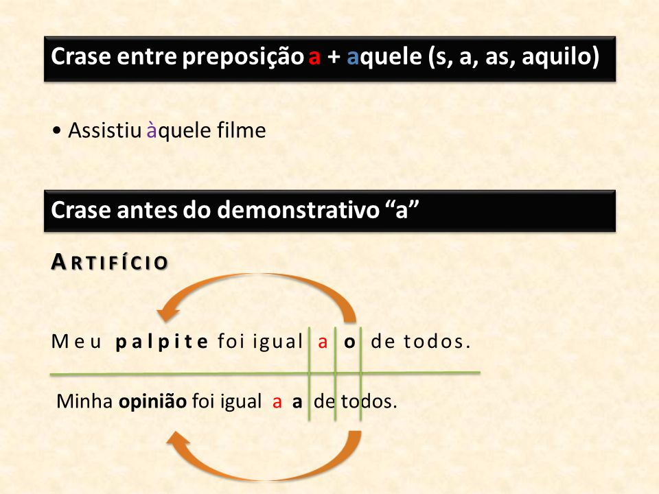 Crase entre preposição a + aquele (s, a, as, aquilo)