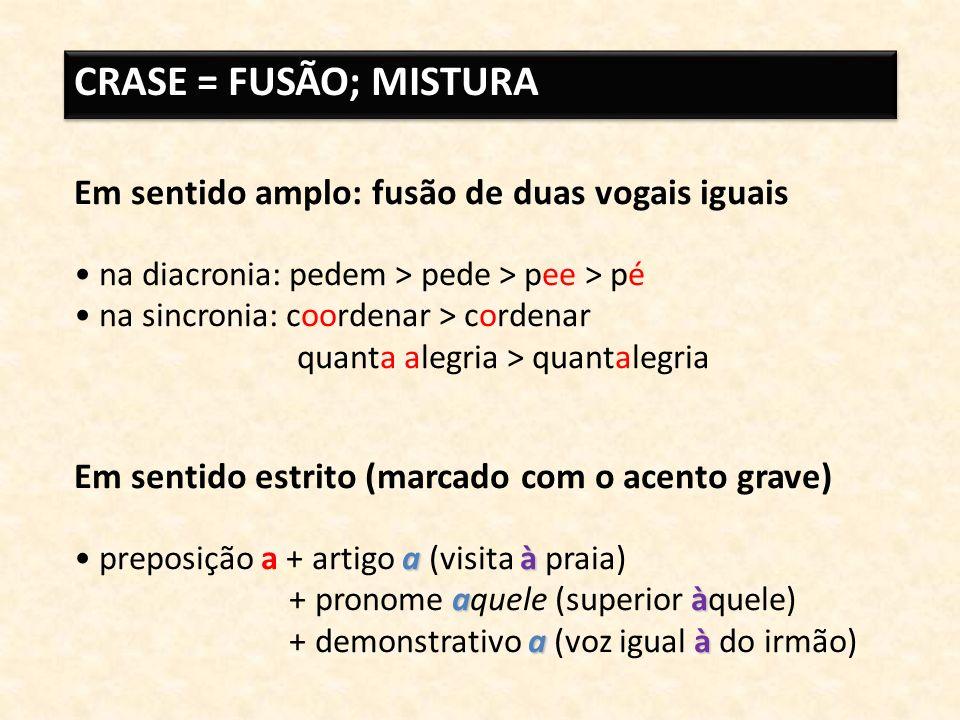 CRASE = FUSÃO; MISTURA Em sentido amplo: fusão de duas vogais iguais
