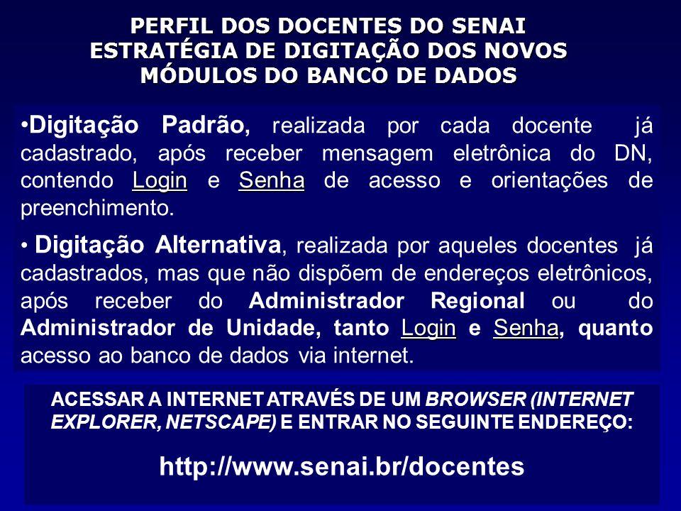 PERFIL DOS DOCENTES DO SENAI ESTRATÉGIA DE DIGITAÇÃO DOS NOVOS MÓDULOS DO BANCO DE DADOS