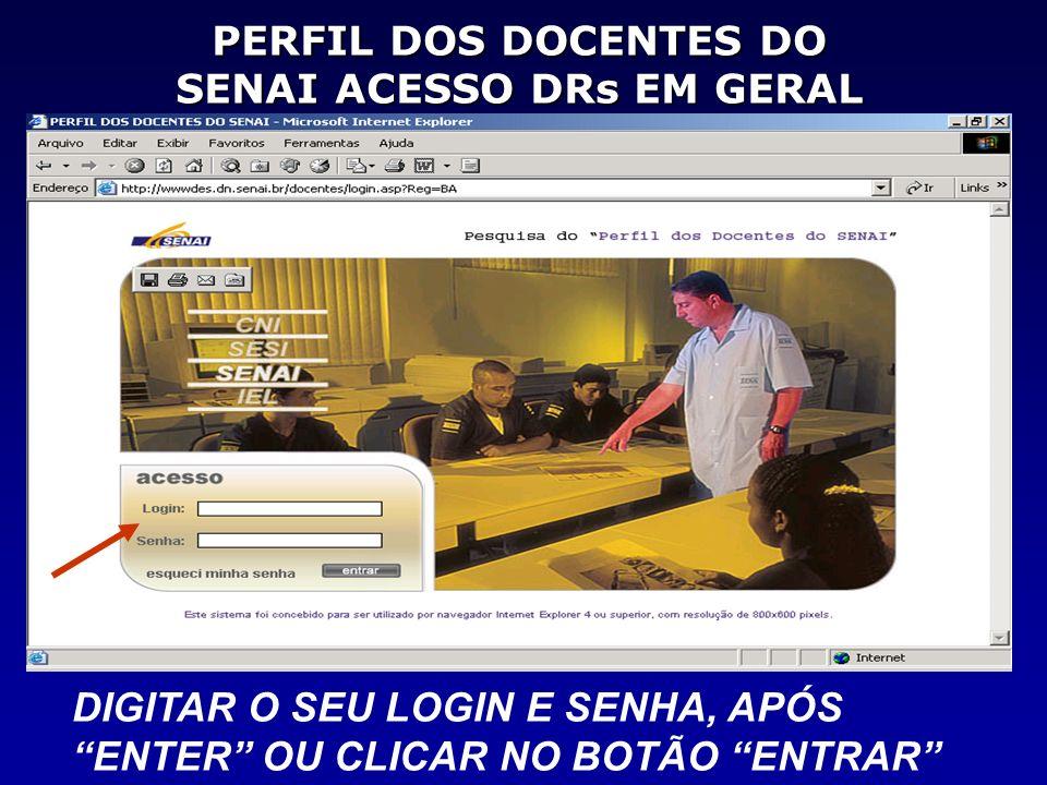 PERFIL DOS DOCENTES DO SENAI ACESSO DRs EM GERAL