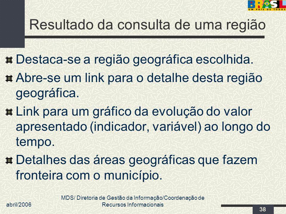 Resultado da consulta de uma região