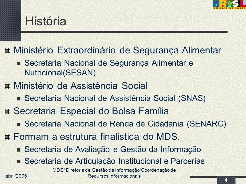 História Ministério Extraordinário de Segurança Alimentar