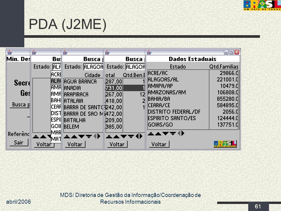 PDA (J2ME) abril/2006 MDS/ Diretoria de Gestão da Informação/Coordenação de Recursos Informacionais