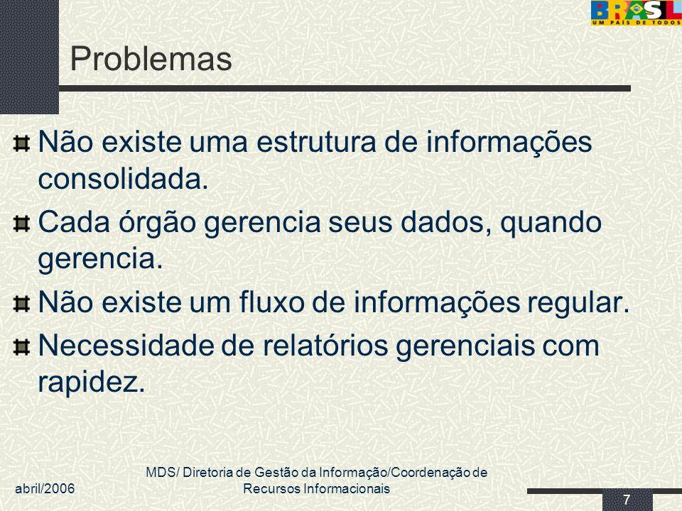 Problemas Não existe uma estrutura de informações consolidada.