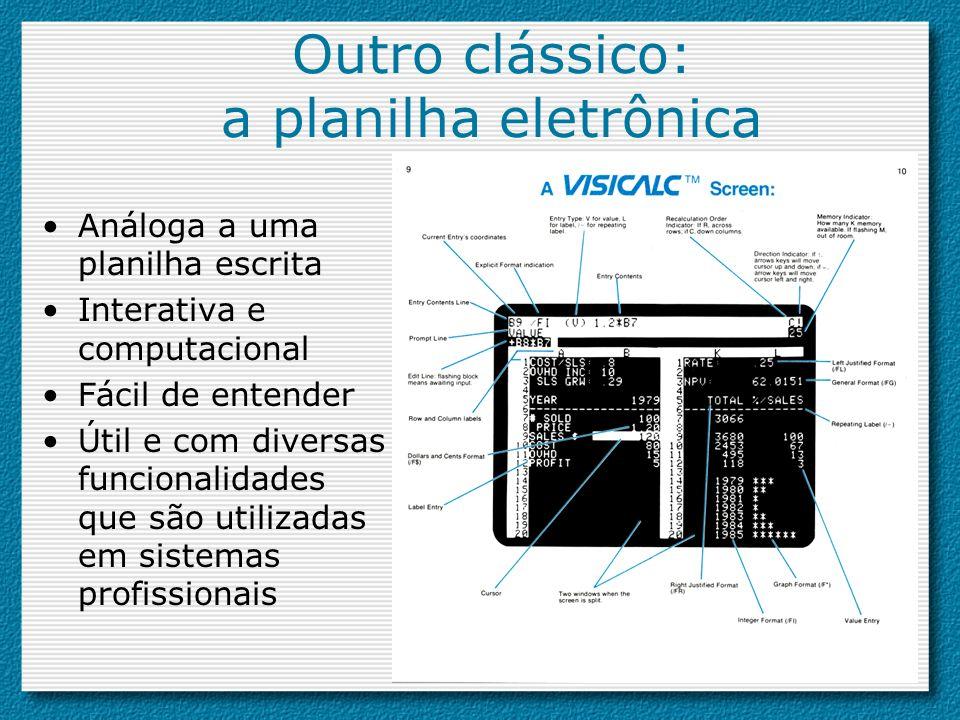 Outro clássico: a planilha eletrônica
