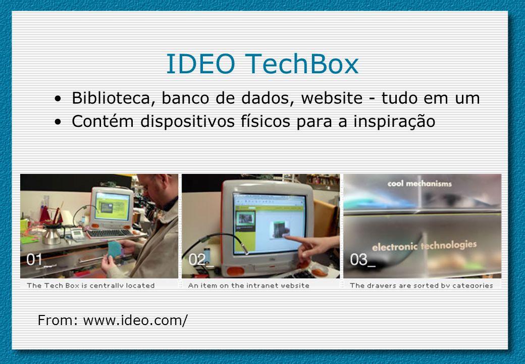 IDEO TechBox Biblioteca, banco de dados, website - tudo em um