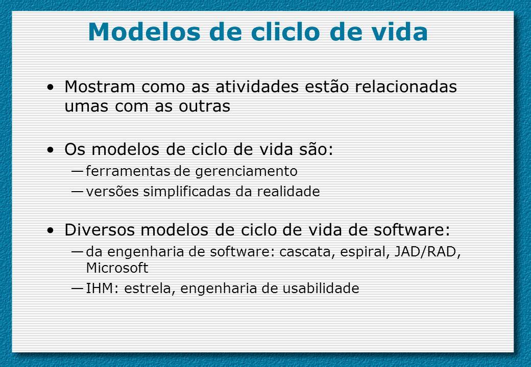 Modelos de cliclo de vida