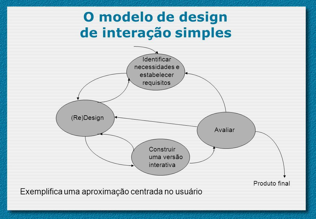 O modelo de design de interação simples