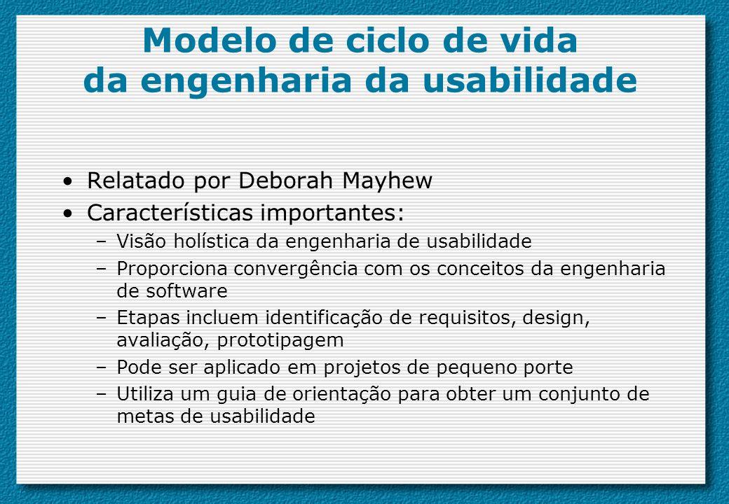 Modelo de ciclo de vida da engenharia da usabilidade