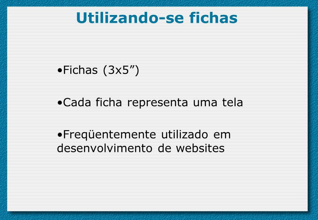Utilizando-se fichas Fichas (3x5 ) Cada ficha representa uma tela