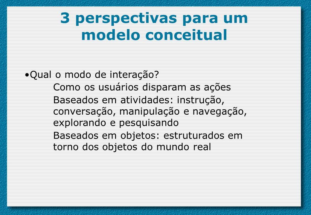 3 perspectivas para um modelo conceitual