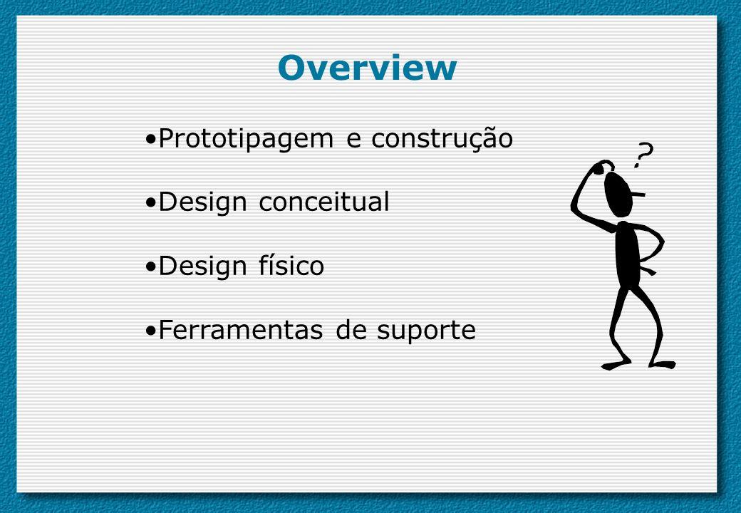 Overview Prototipagem e construção Design conceitual Design físico