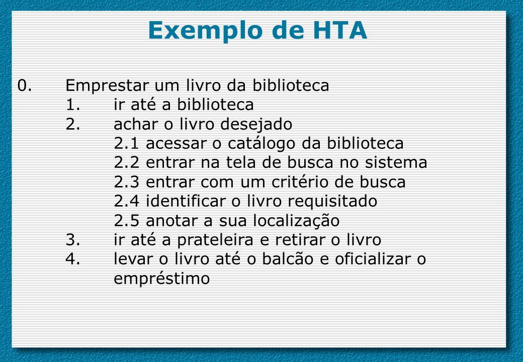 Exemplo de HTA 0. Emprestar um livro da biblioteca